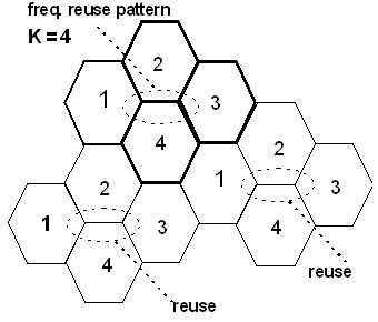 reuse-pattern1